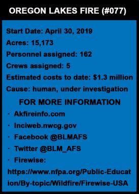 Fire statistics box