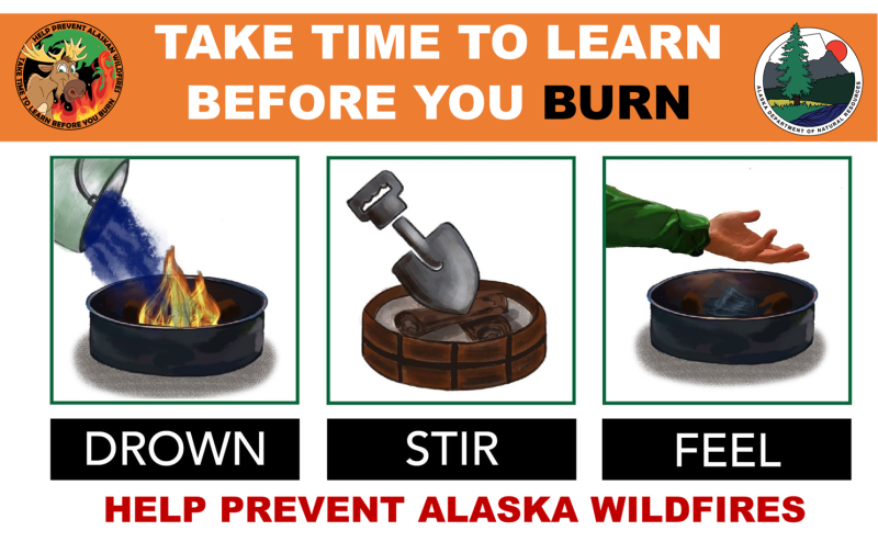 Learn before you burn graphic.