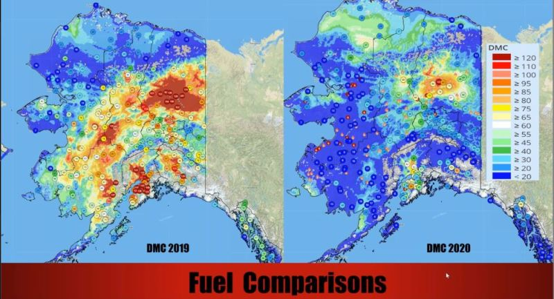 Graphic showing 2019-2020 comparisons for Duff Moisture Content.